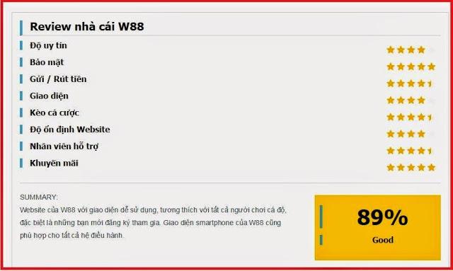 Đánh giá nhà cái W88